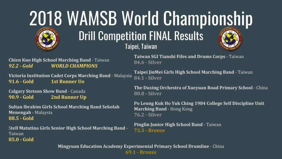 WAMSB Events – The World Associaton of Marching Show Bands